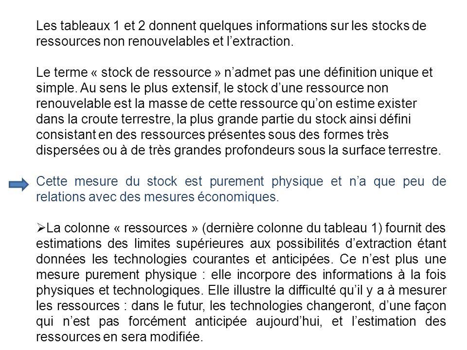 Les tableaux 1 et 2 donnent quelques informations sur les stocks de ressources non renouvelables et l'extraction.