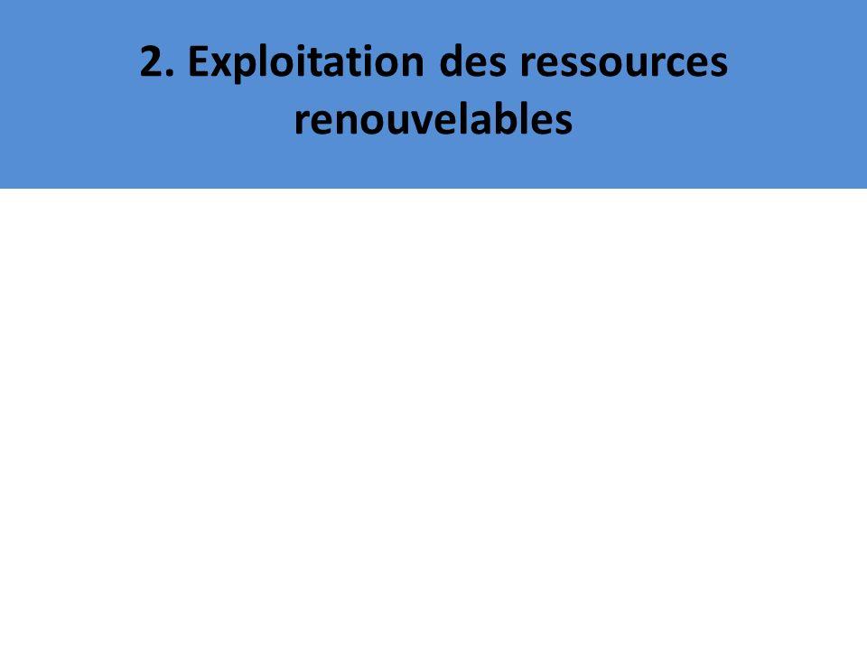 2. Exploitation des ressources renouvelables