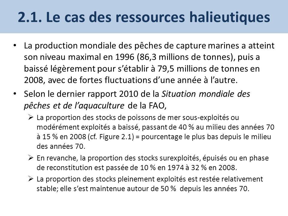 2.1. Le cas des ressources halieutiques