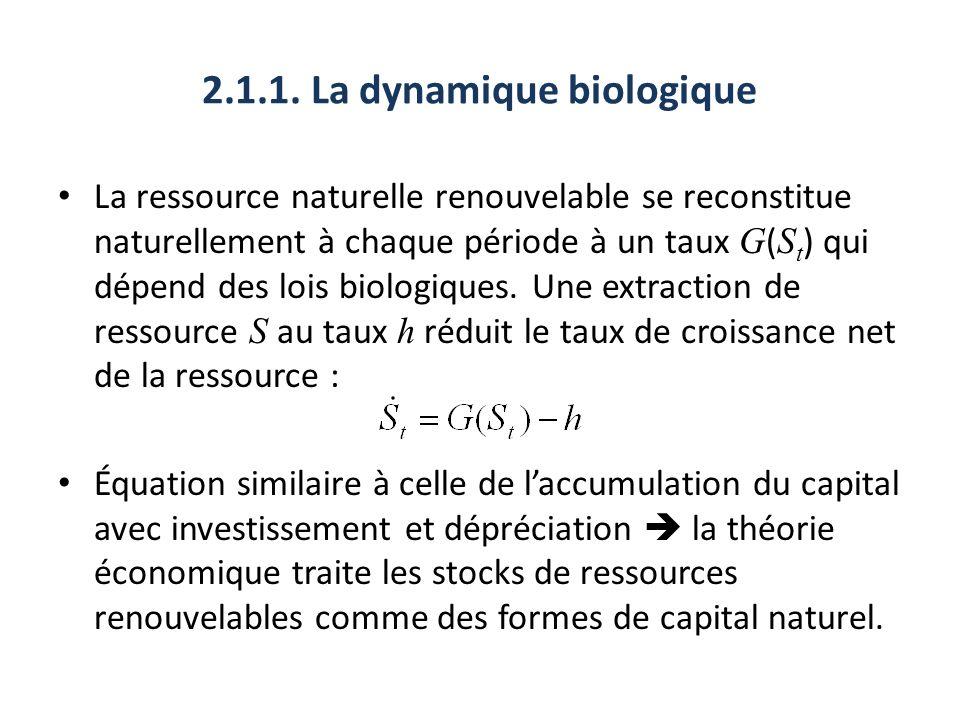 2.1.1. La dynamique biologique