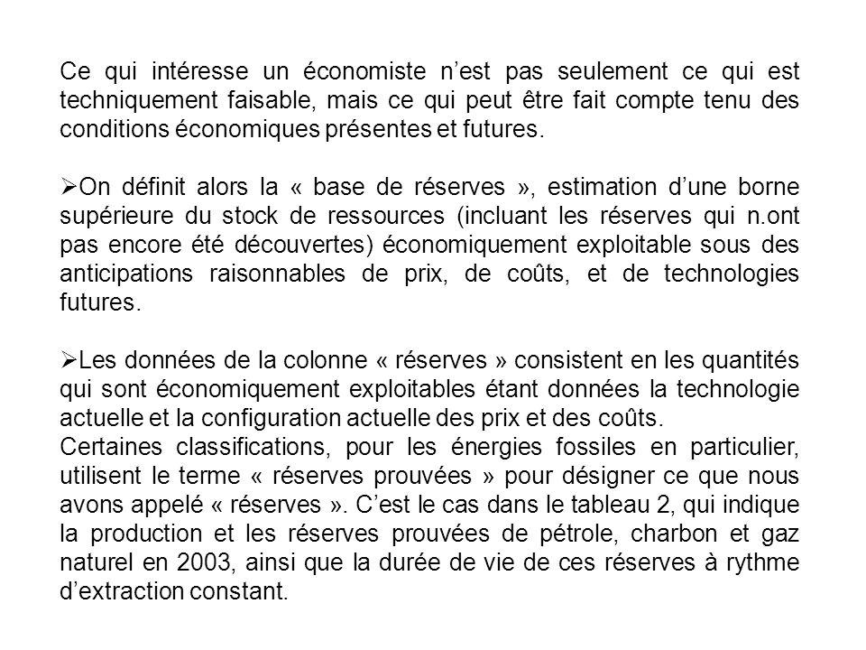 Ce qui intéresse un économiste n'est pas seulement ce qui est techniquement faisable, mais ce qui peut être fait compte tenu des conditions économiques présentes et futures.