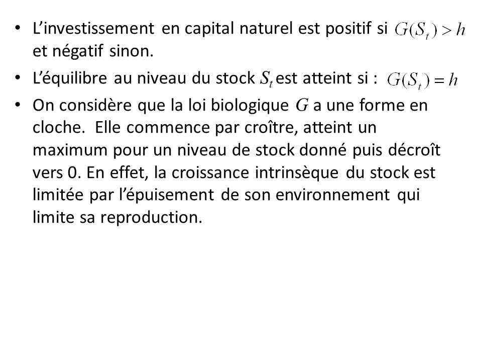 L'investissement en capital naturel est positif si et négatif sinon.