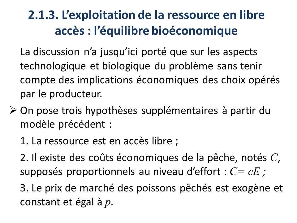 2.1.3. L'exploitation de la ressource en libre accès : l'équilibre bioéconomique