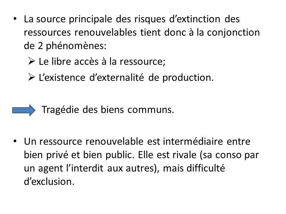 La source principale des risques d'extinction des ressources renouvelables tient donc à la conjonction de 2 phénomènes: