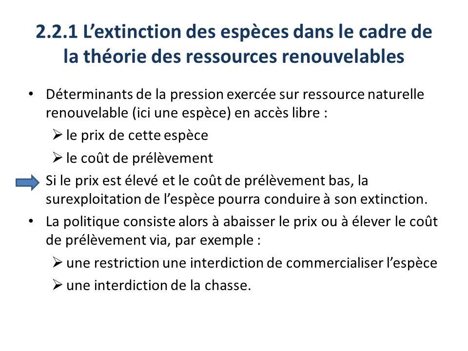 2.2.1 L'extinction des espèces dans le cadre de la théorie des ressources renouvelables