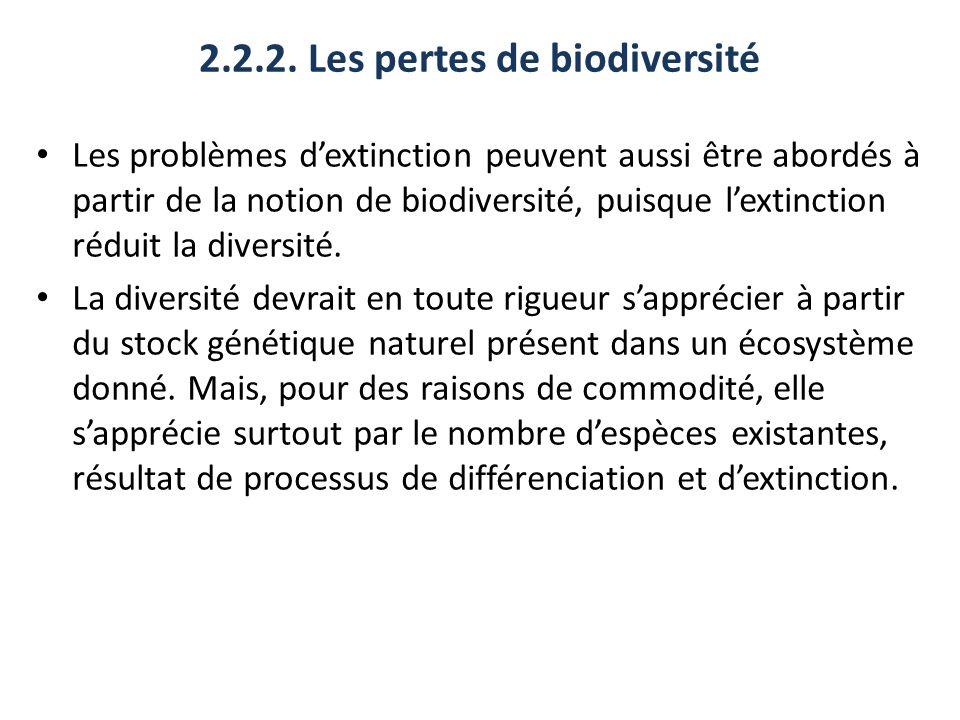 2.2.2. Les pertes de biodiversité