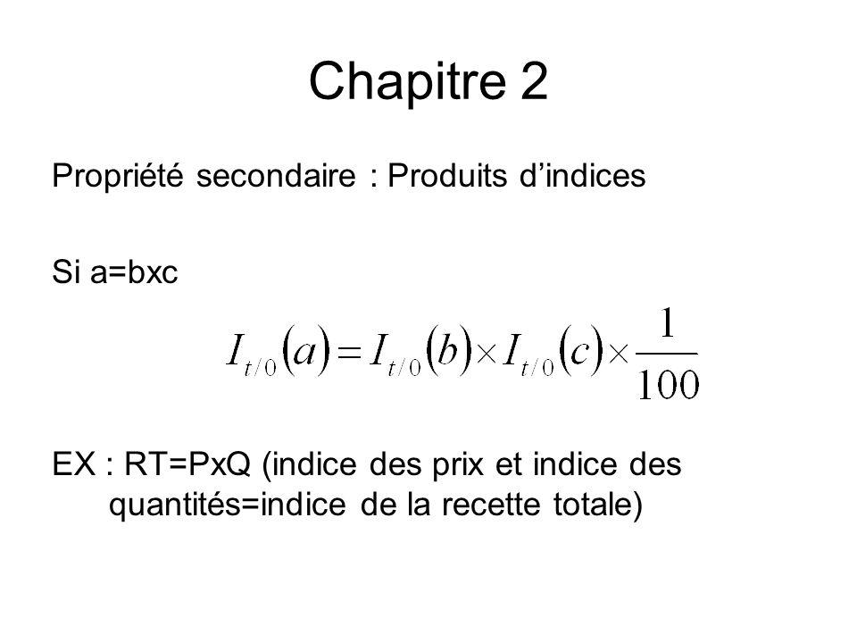Chapitre 2 Propriété secondaire : Produits d'indices Si a=bxc