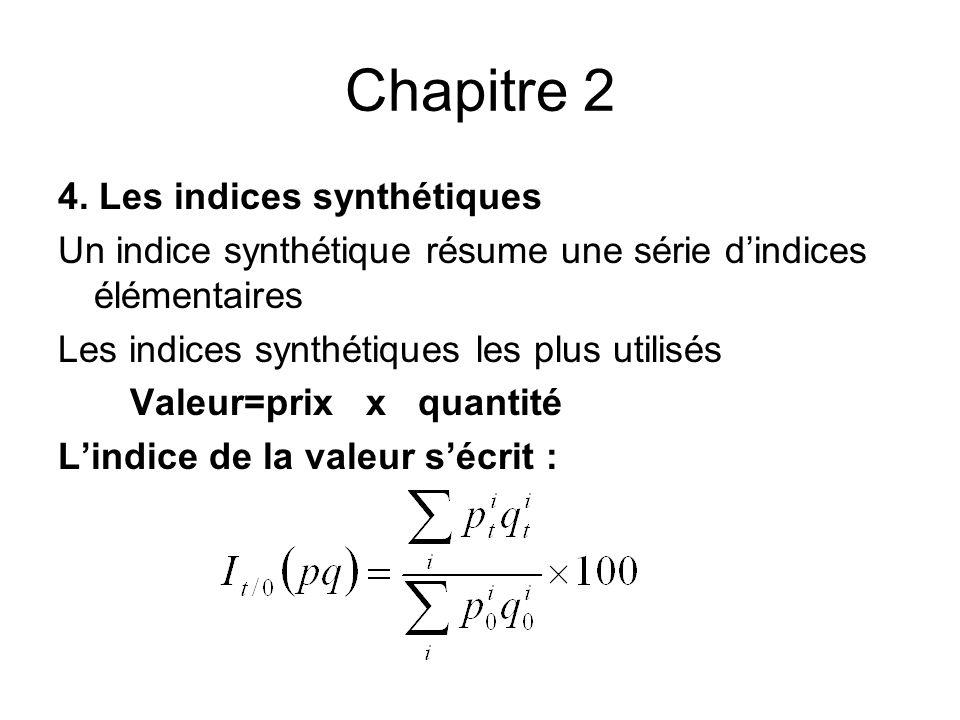 Chapitre 2 4. Les indices synthétiques