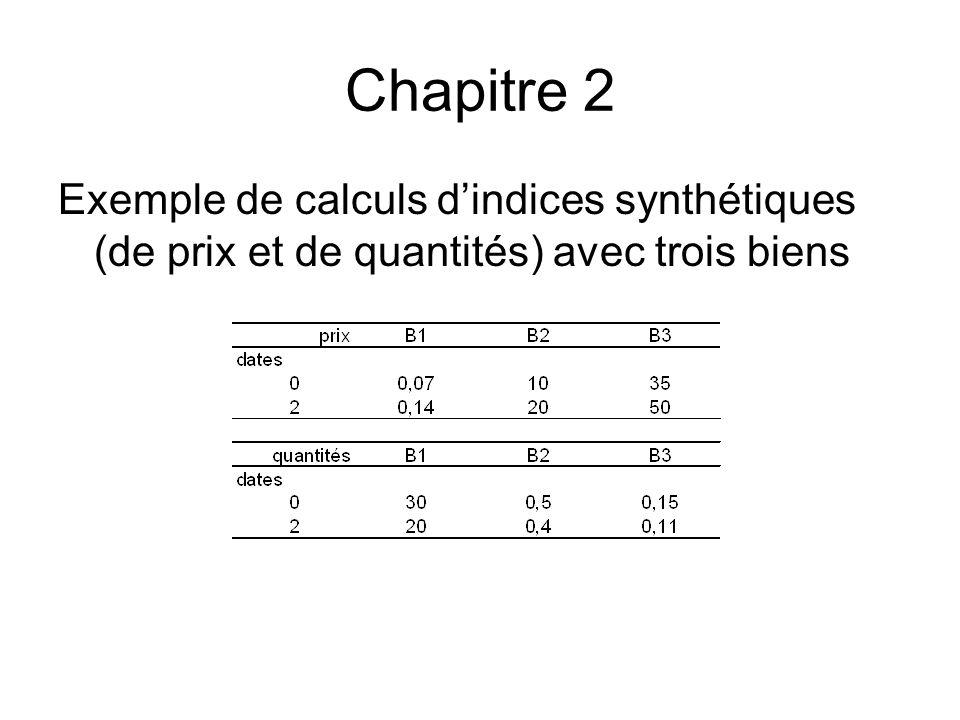 Chapitre 2 Exemple de calculs d'indices synthétiques (de prix et de quantités) avec trois biens