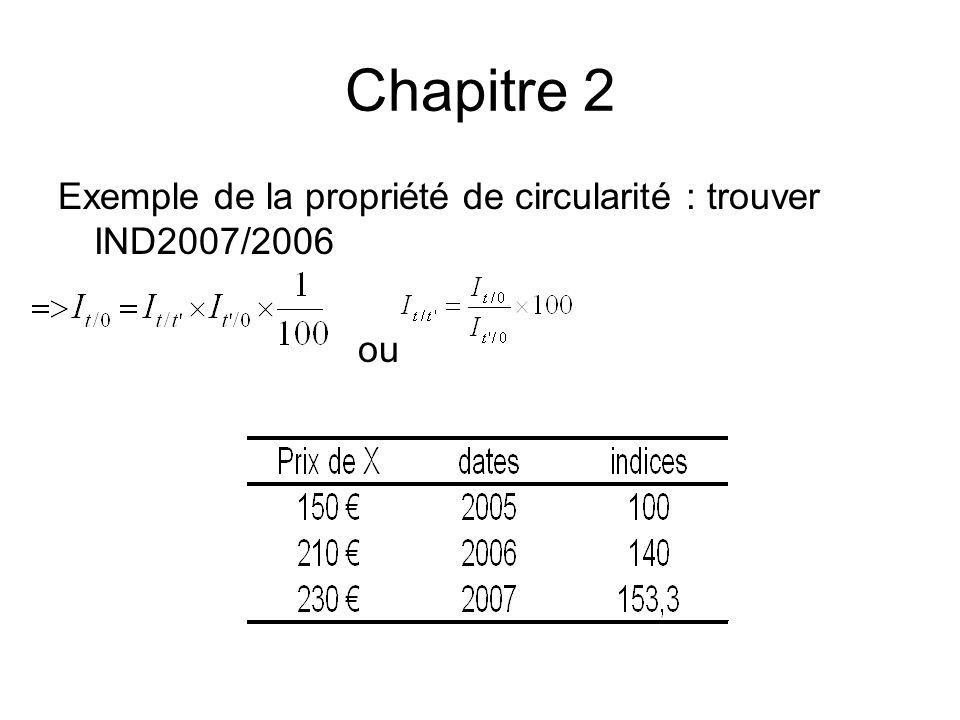 Chapitre 2 Exemple de la propriété de circularité : trouver IND2007/2006 ou