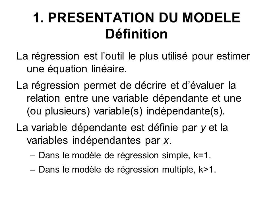 1. PRESENTATION DU MODELE Définition