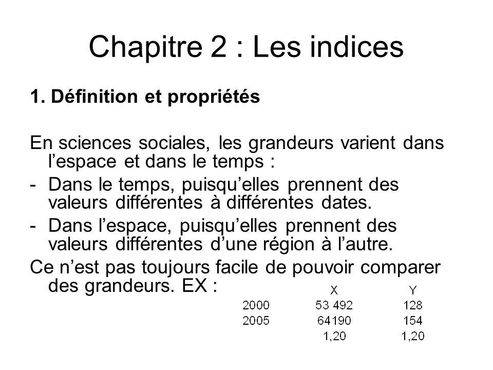 Chapitre 2 : Les indices 1. Définition et propriétés