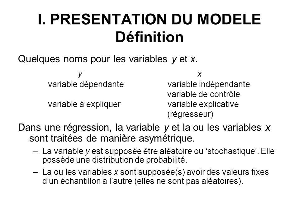 I. PRESENTATION DU MODELE Définition
