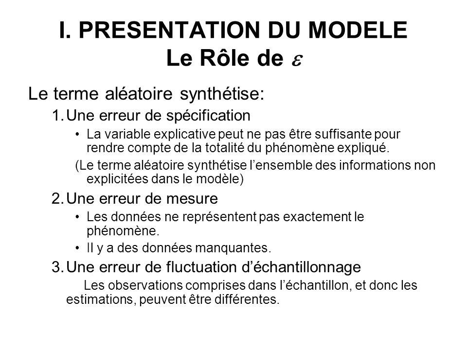I. PRESENTATION DU MODELE Le Rôle de e