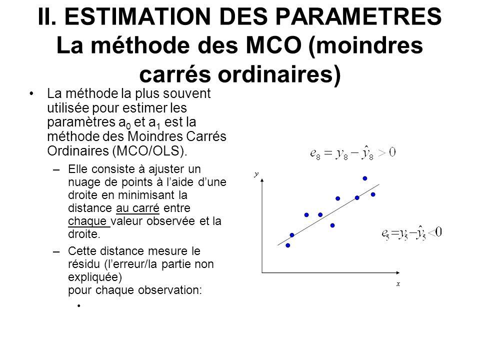 II. ESTIMATION DES PARAMETRES La méthode des MCO (moindres carrés ordinaires)