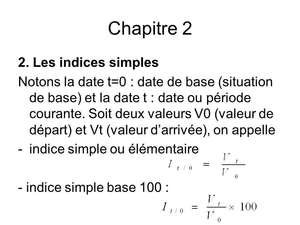Chapitre 2 2. Les indices simples