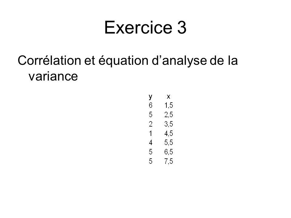 Exercice 3 Corrélation et équation d'analyse de la variance