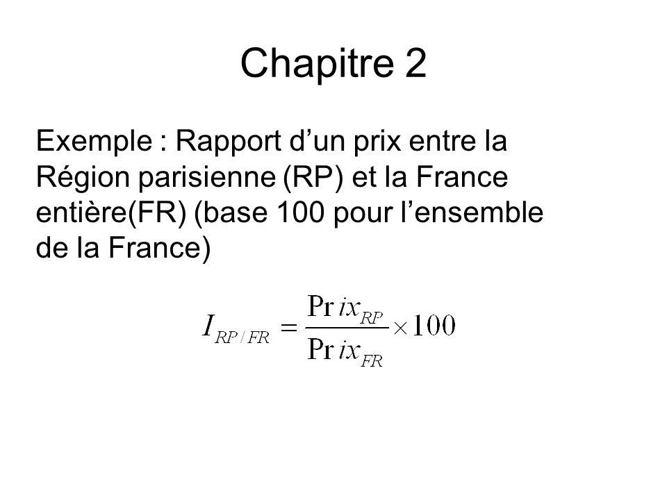 Chapitre 2 Exemple : Rapport d'un prix entre la Région parisienne (RP) et la France entière(FR) (base 100 pour l'ensemble de la France)