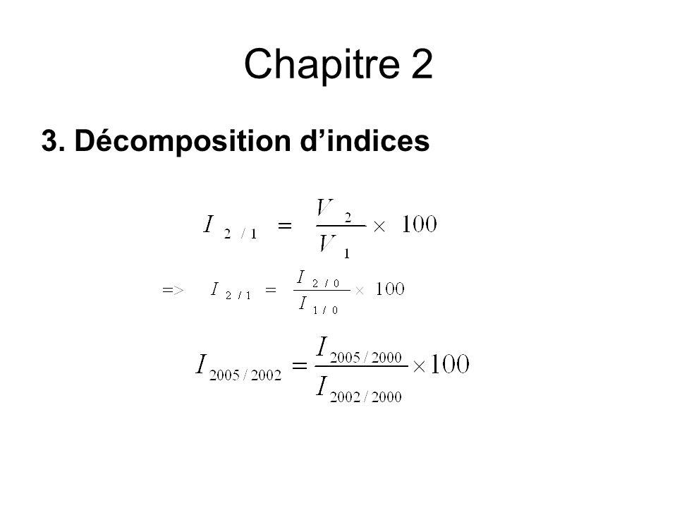 Chapitre 2 3. Décomposition d'indices