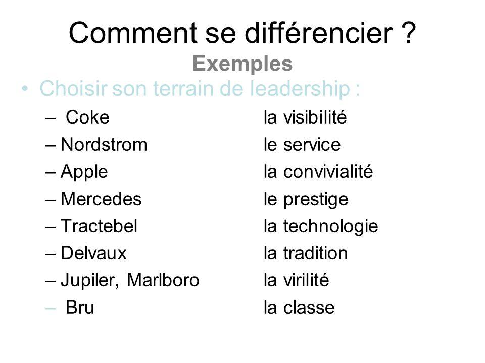 Comment se différencier Exemples