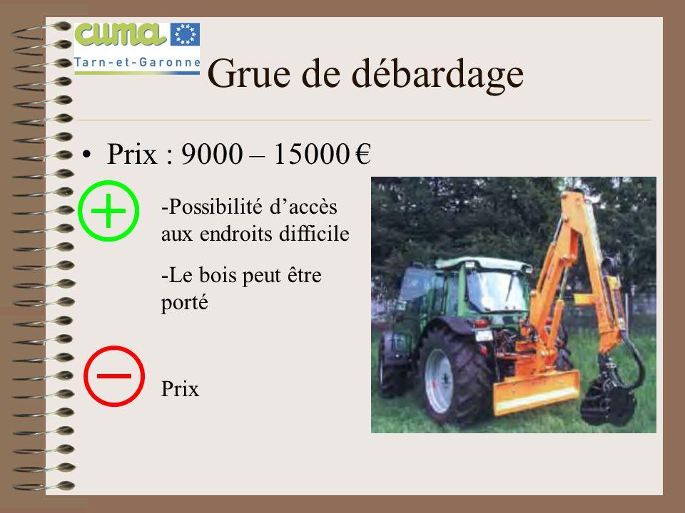 Grue de débardage Prix : 9000 – 15000 €