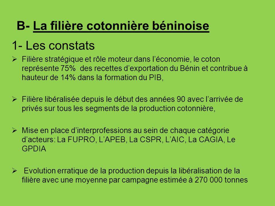 B- La filière cotonnière béninoise