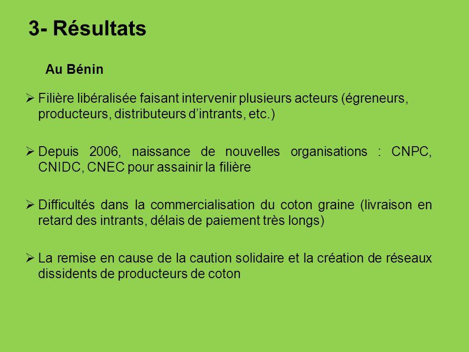 3- Résultats Au Bénin. Filière libéralisée faisant intervenir plusieurs acteurs (égreneurs, producteurs, distributeurs d'intrants, etc.)