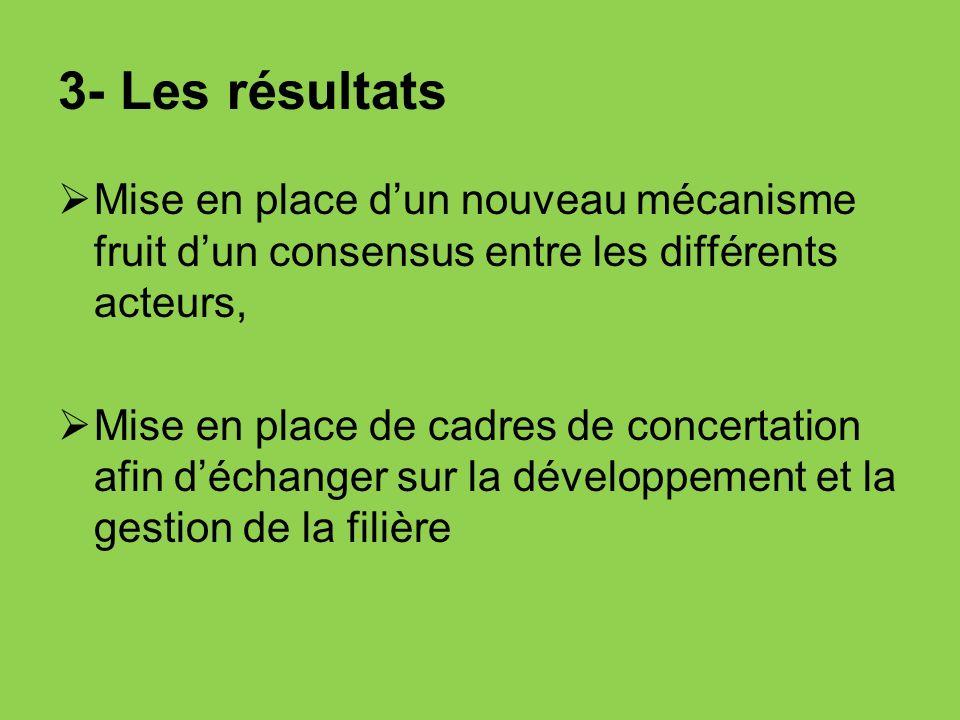 3- Les résultats Mise en place d'un nouveau mécanisme fruit d'un consensus entre les différents acteurs,