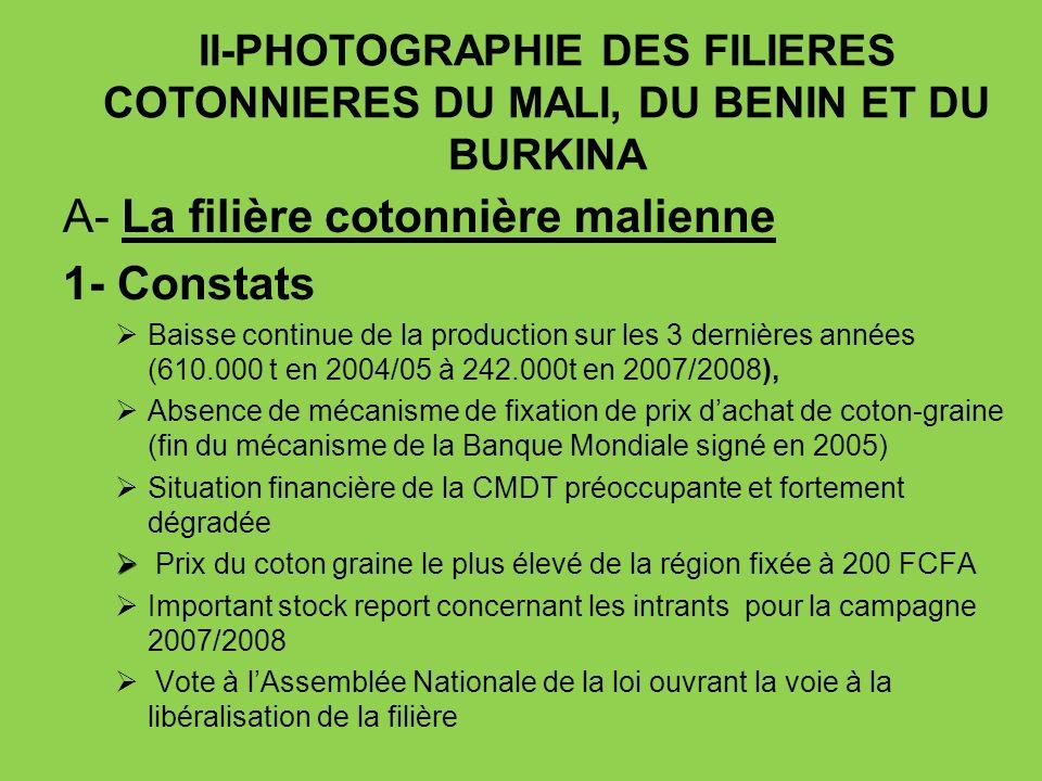 A- La filière cotonnière malienne 1- Constats