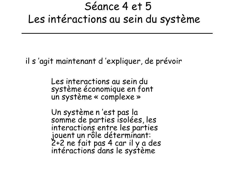 SSéance 4 et 5 Les intéractions au sein du système