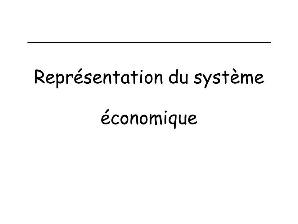 Représentation du système économique