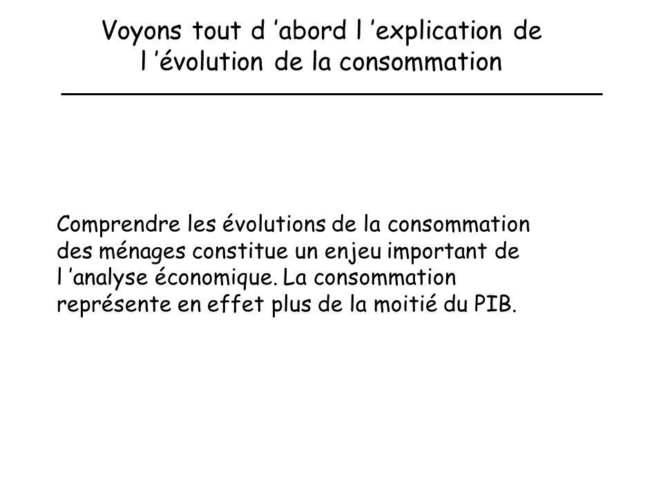 Voyons tout d 'abord l 'explication de l 'évolution de la consommation