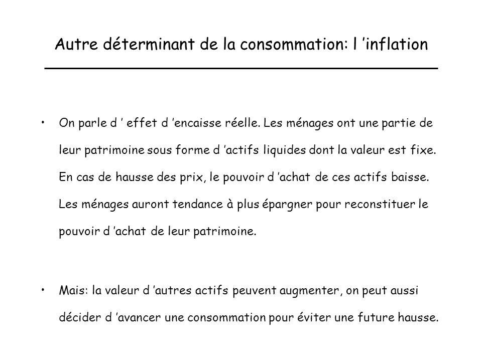 Autre déterminant de la consommation: l 'inflation