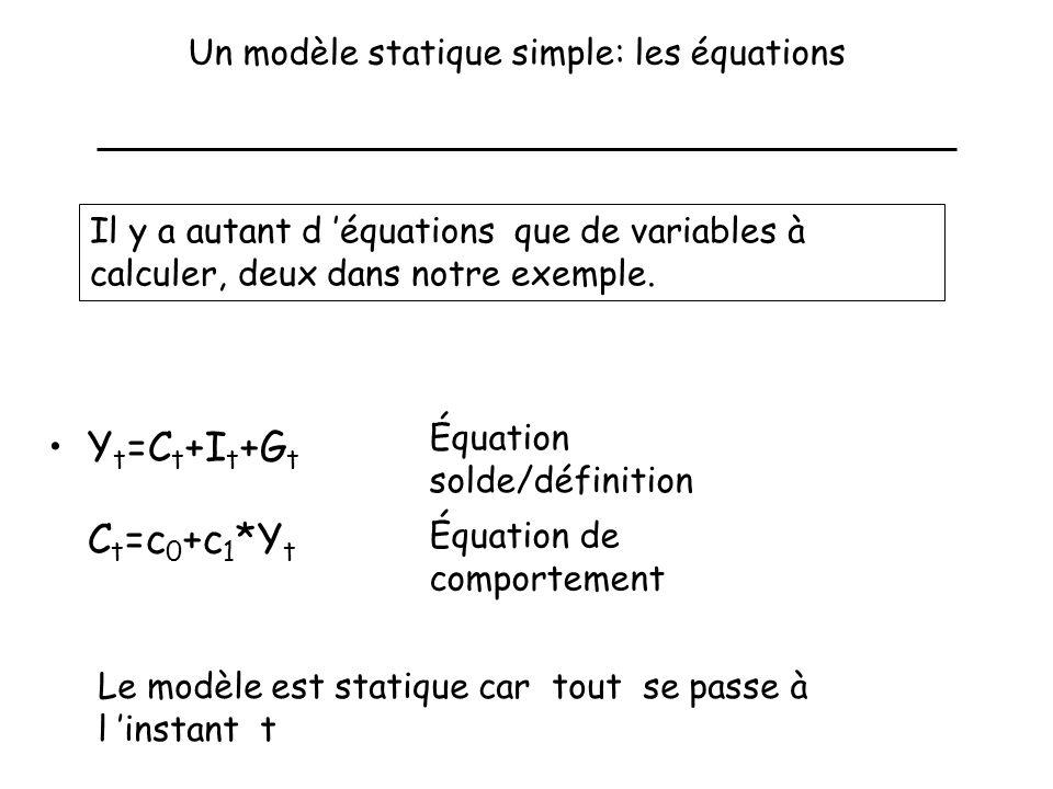 Un modèle statique simple: les équations