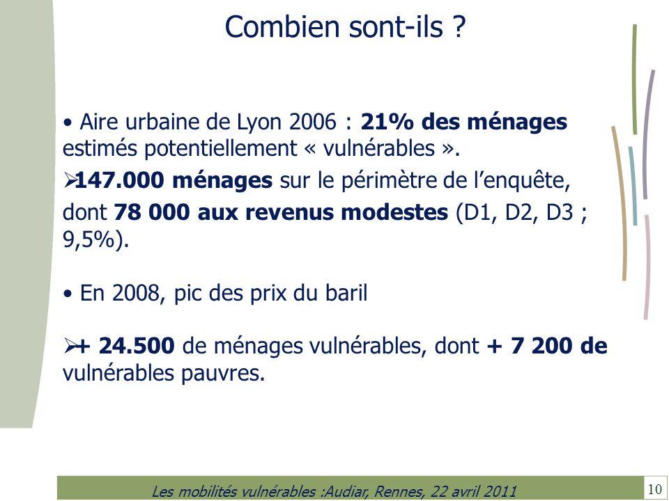 Combien sont-ils Aire urbaine de Lyon 2006 : 21% des ménages estimés potentiellement « vulnérables ».