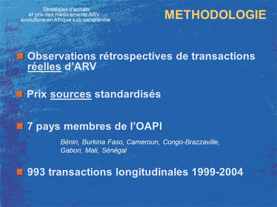 et prix des médicaments ARV : évolutions en Afrique sub-saharienne