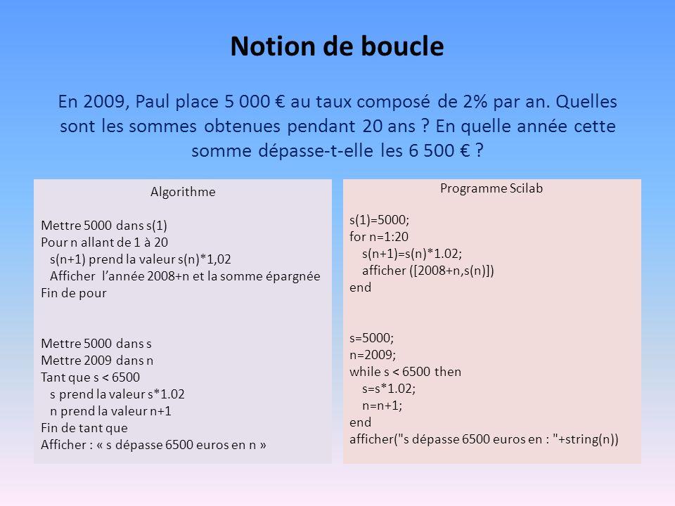 Notion de boucle En 2009, Paul place 5 000 € au taux composé de 2% par an. Quelles sont les sommes obtenues pendant 20 ans En quelle année cette somme dépasse-t-elle les 6 500 €