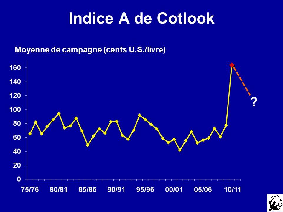 Indice A de Cotlook Moyenne de campagne (cents U.S./livre) Updated.