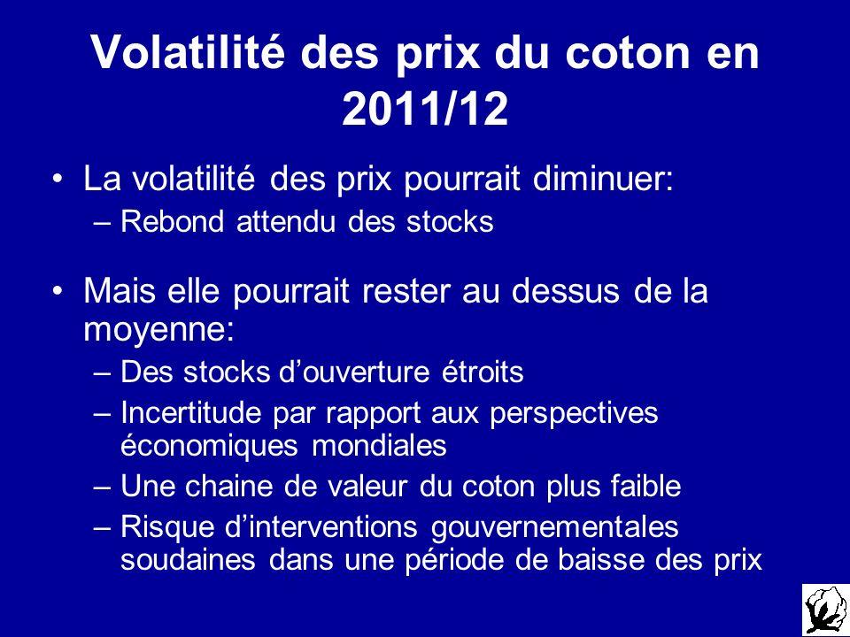Volatilité des prix du coton en 2011/12