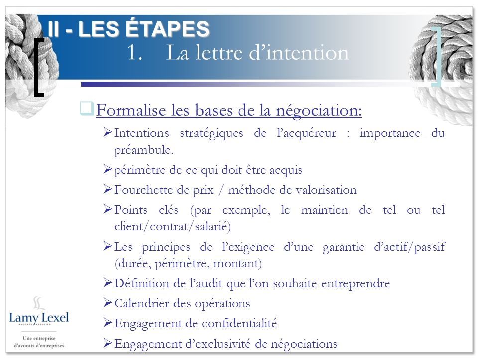 La lettre d'intention II - LES ÉTAPES