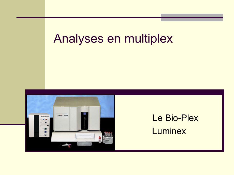 Analyses en multiplex Le Bio-Plex Luminex