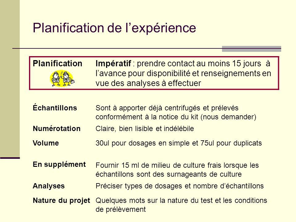 Planification de l'expérience