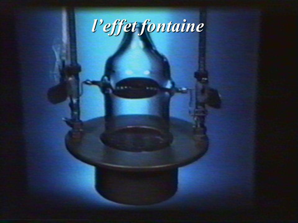 l'effet fontaine