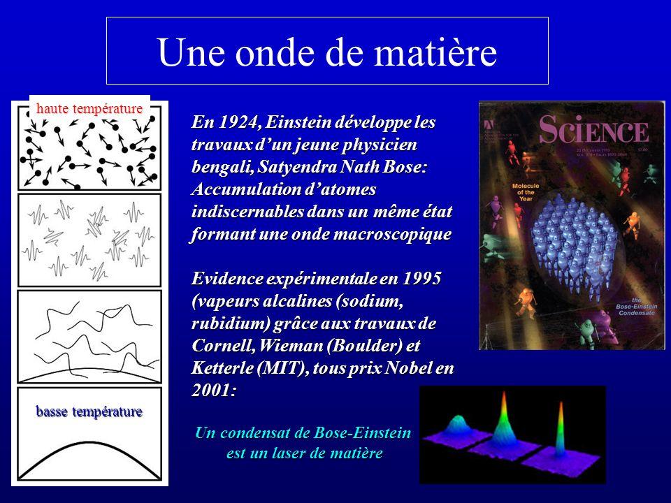 Un condensat de Bose-Einstein