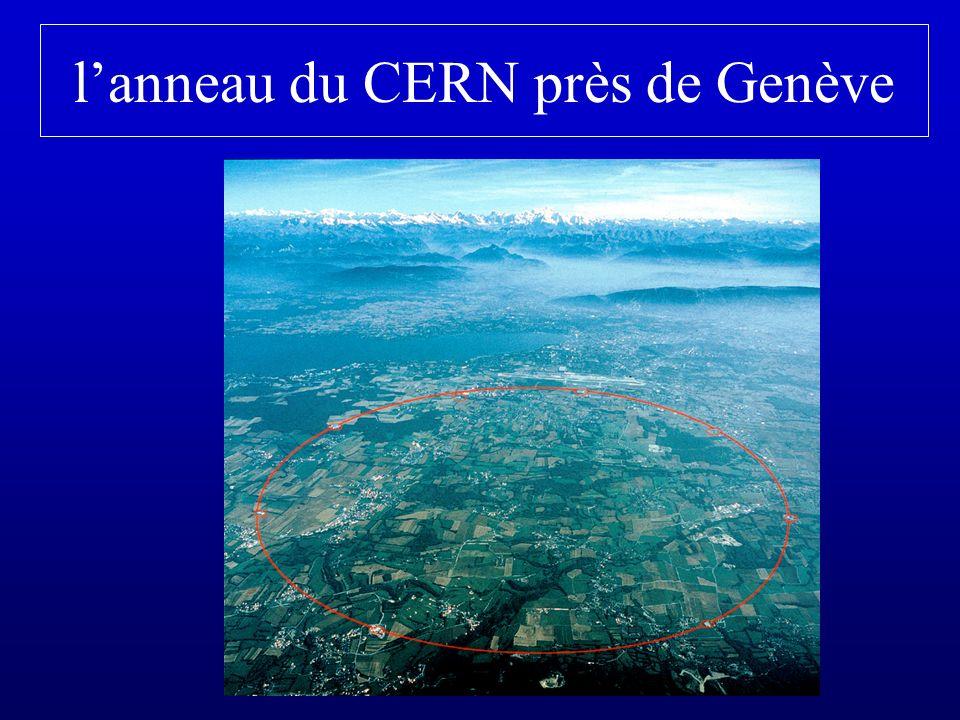 l'anneau du CERN près de Genève