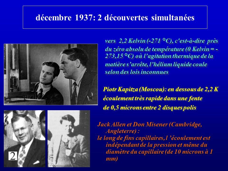 décembre 1937: 2 découvertes simultanées