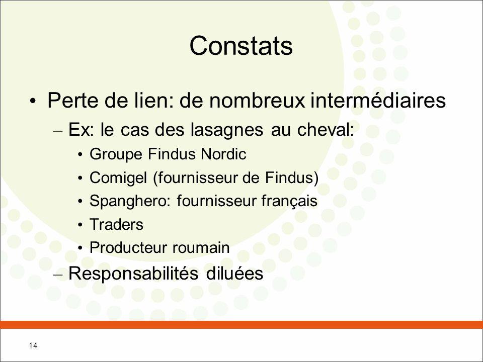 Constats Perte de lien: de nombreux intermédiaires