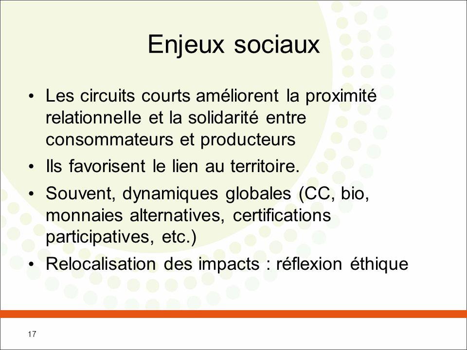 Enjeux sociaux Les circuits courts améliorent la proximité relationnelle et la solidarité entre consommateurs et producteurs.