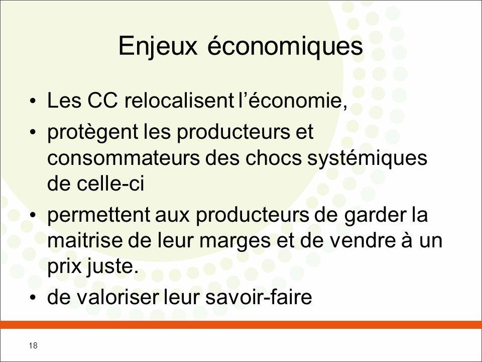Enjeux économiques Les CC relocalisent l'économie,