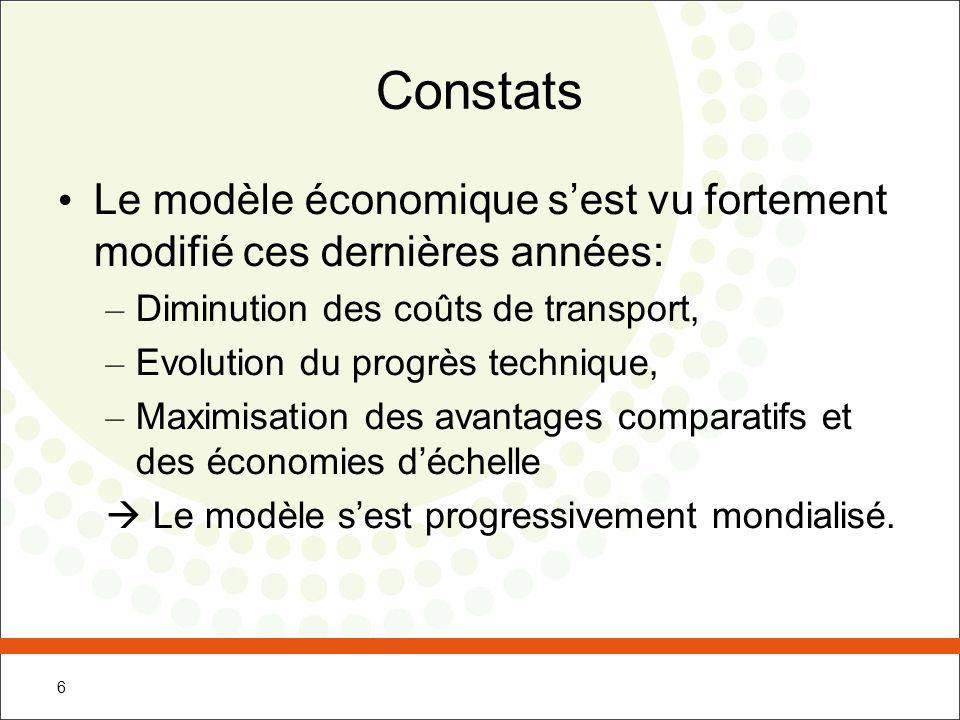 Constats Le modèle économique s'est vu fortement modifié ces dernières années: Diminution des coûts de transport,